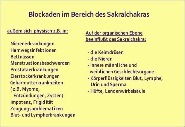 Sakralchakra blockiert